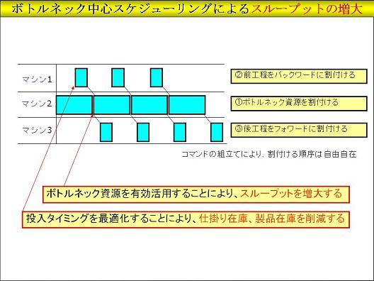 スライド23.JPG