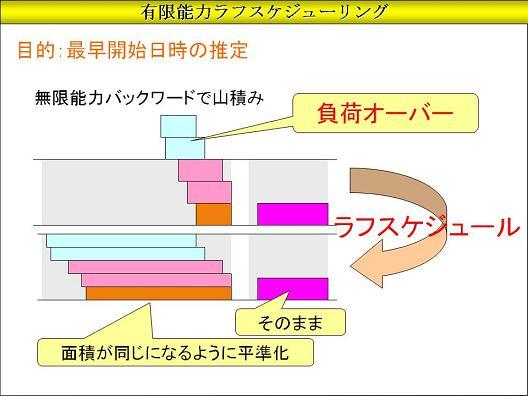スライド35.JPG