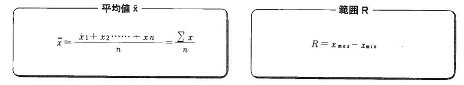 ③管理限界の計算:管理限界線として中心線(CL)、上方管理限界(UCL)、下方管理限界(LCL)を計算する。またこの時、x,R管理図の管理限界係数を使用する。