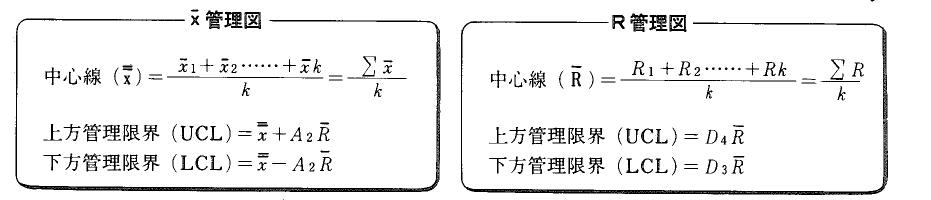 ④x,R管理図の見方:各ロットの点が管理限界内にあれば、製造工程は統計的管理状態であり、点が限界の外に出たら異常が発生したと判定し原因を調べ処置する。x管理図で