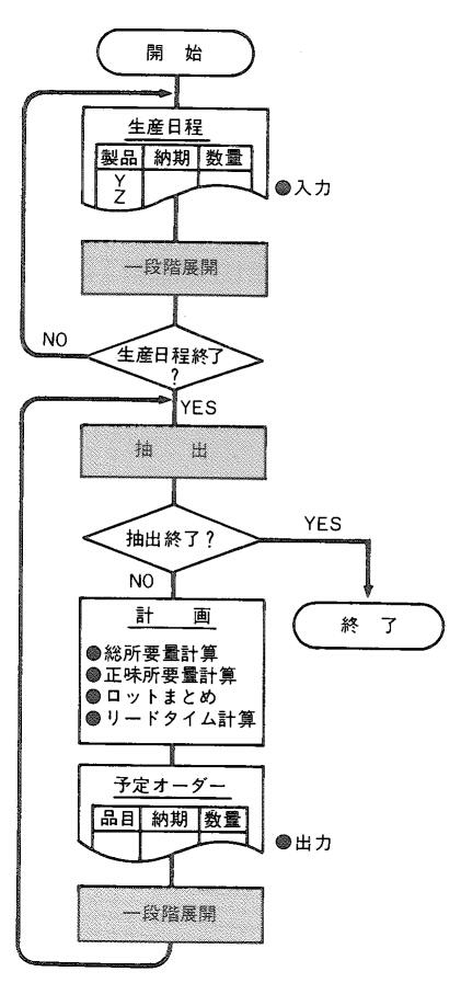 mrp_120-2.jpg